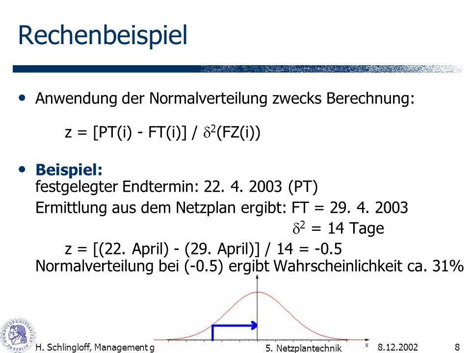 RechenbeispielAnwendung der Normalverteilung zwecks Berechnung: z = [PT(i) - FT(i)] / d2(FZ(i)) Beispiel: festgelegter Endtermin: 22. 4. 2003 (PT)